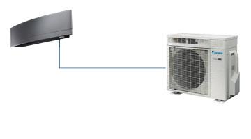 Klimaanlage mit einfachem Split-System