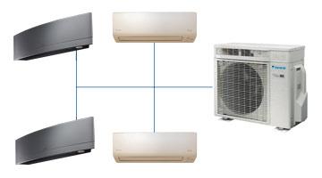 Klimaanlage als Multi-Split-System